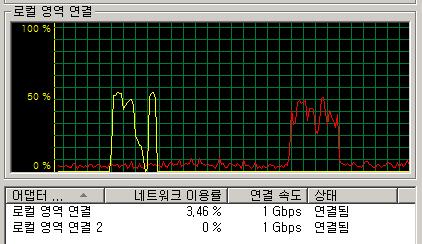svc_speed_16.04.12