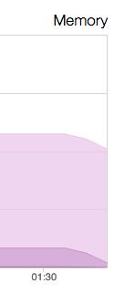 스크린샷 2015-04-02 오전 1.34.57